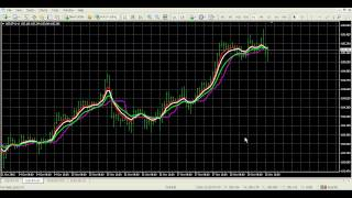 Forex System - Forex Trend Following Trading System