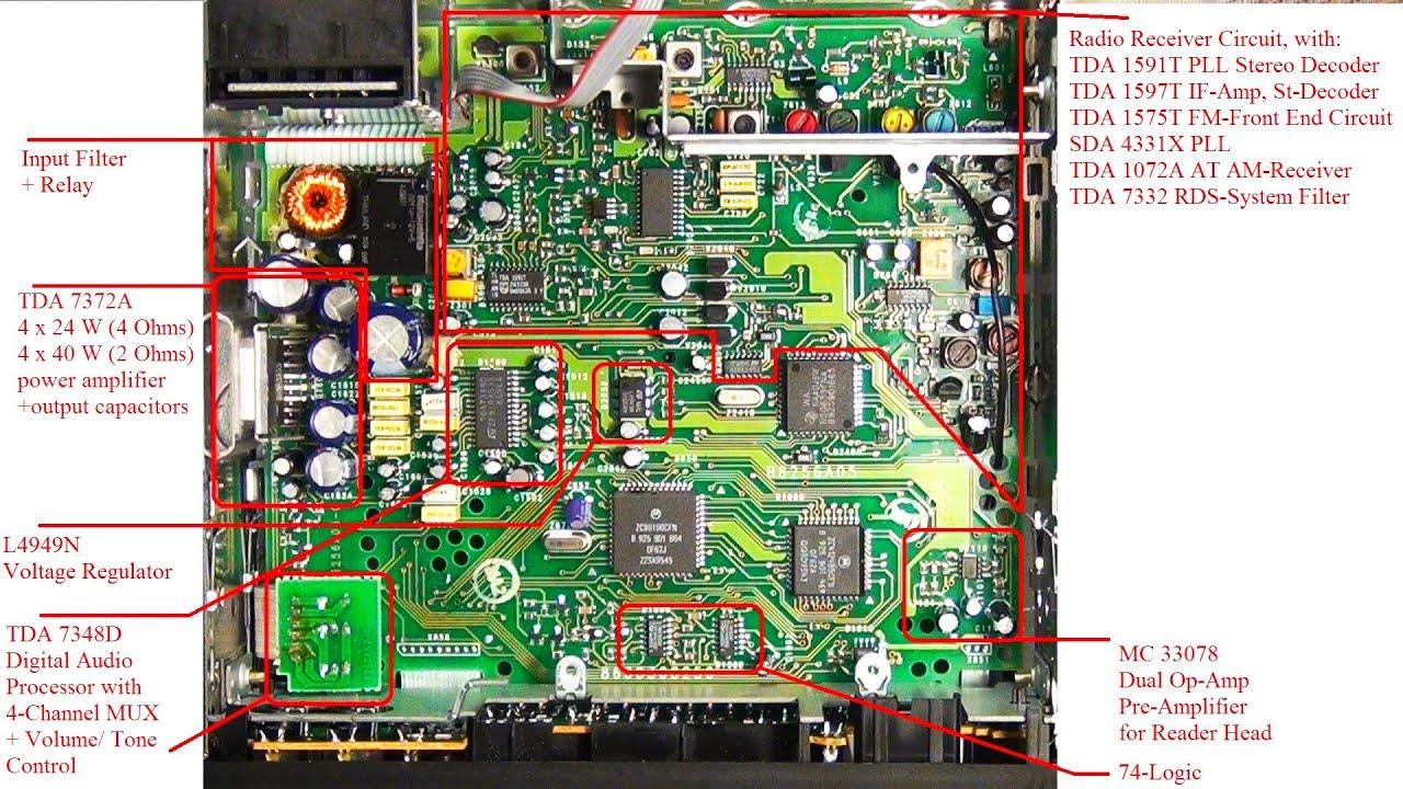 blaupunkt rd4 wiring diagram sun s core car stereo teardown analysis and hack 300 youtube