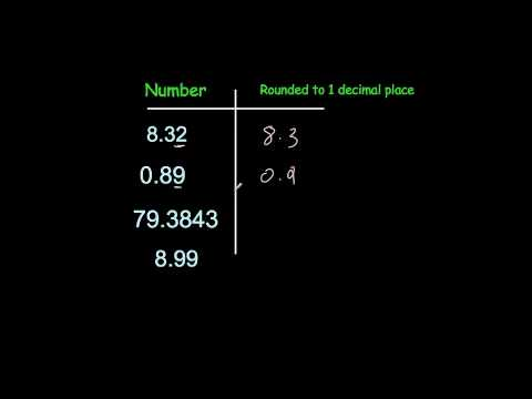 Rounding to 1 or 2 Decimal Places Video – Corbettmaths