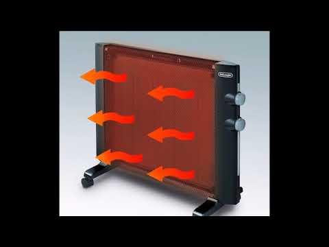 Delonghi HMP1500 Review Mica Panel Heater