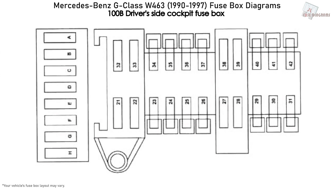 Diagram  Astra G Fuse Box Diagram Full Version Hd Quality Box Diagram