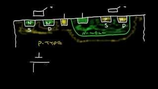 Mosfet Transistor: N-Channel and P-Channel