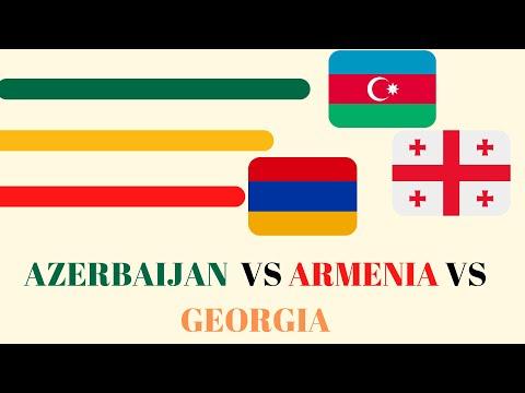 Azerbaijan vs Armenia vs Georgia: Everything Compared (GDP, GDP Per Capita, Army, Economy, Wealth)