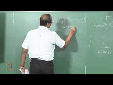 Mod-01 Lec-33 Physics of scattering, emmision and absorption