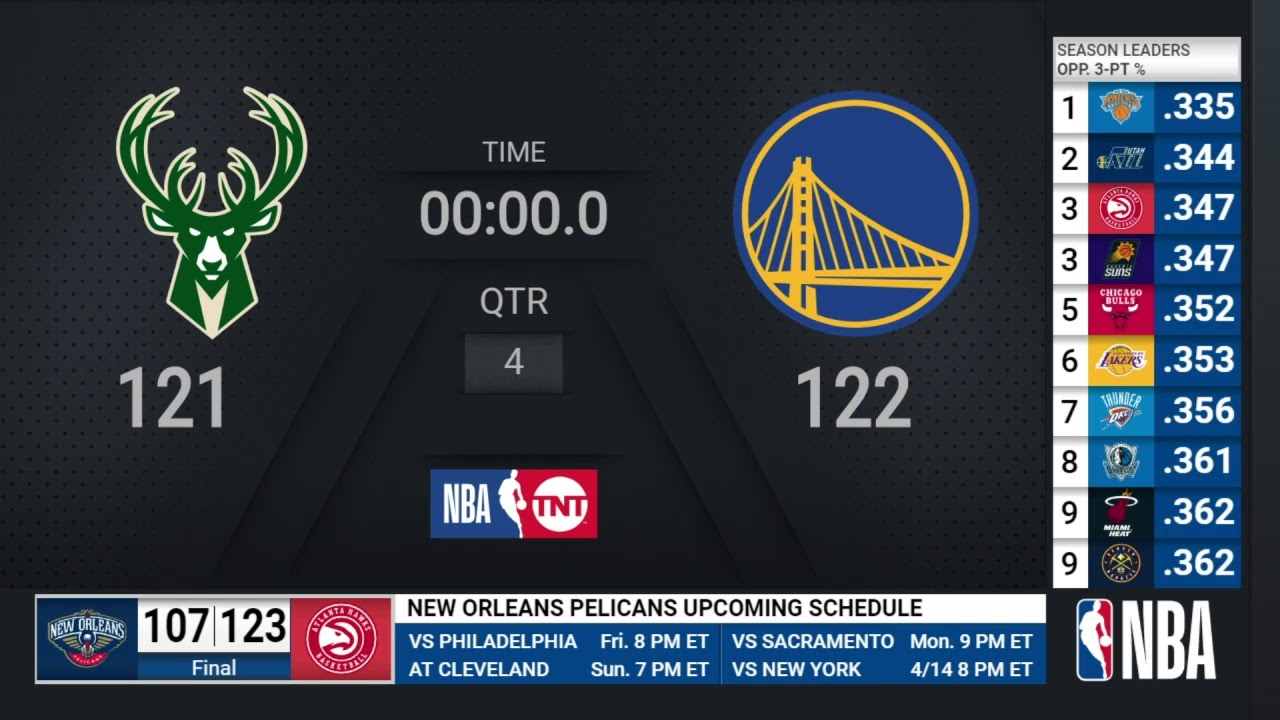 Bucks @ Warriors | NBA on TNT Live Scoreboard - YouTube