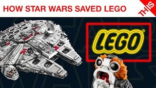 How LEGO Almost Went Bankrupt