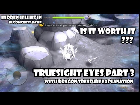 Repeat Hidden Quests, Items and Artifacts Location in Yggdrasil