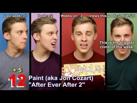 Gay Music Chart - 2014 week 27