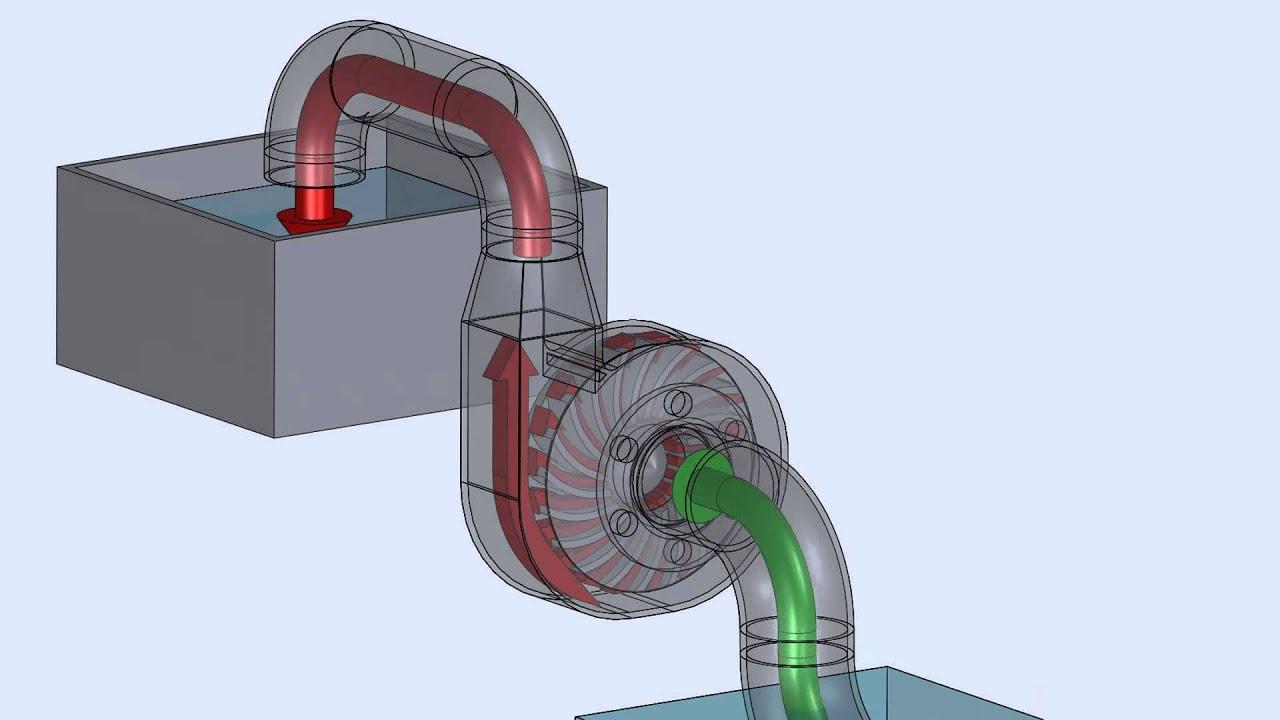 Solid Works Animation Turbine Pump