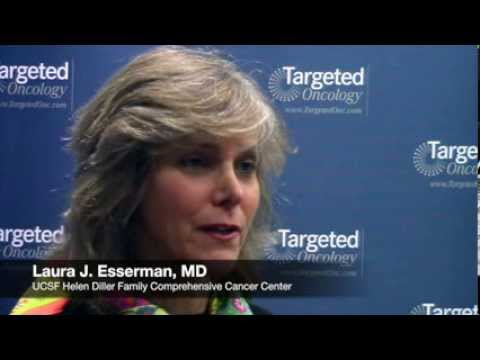 Dr  Esserman Gives an Overview of the I-SPY 2 Trial