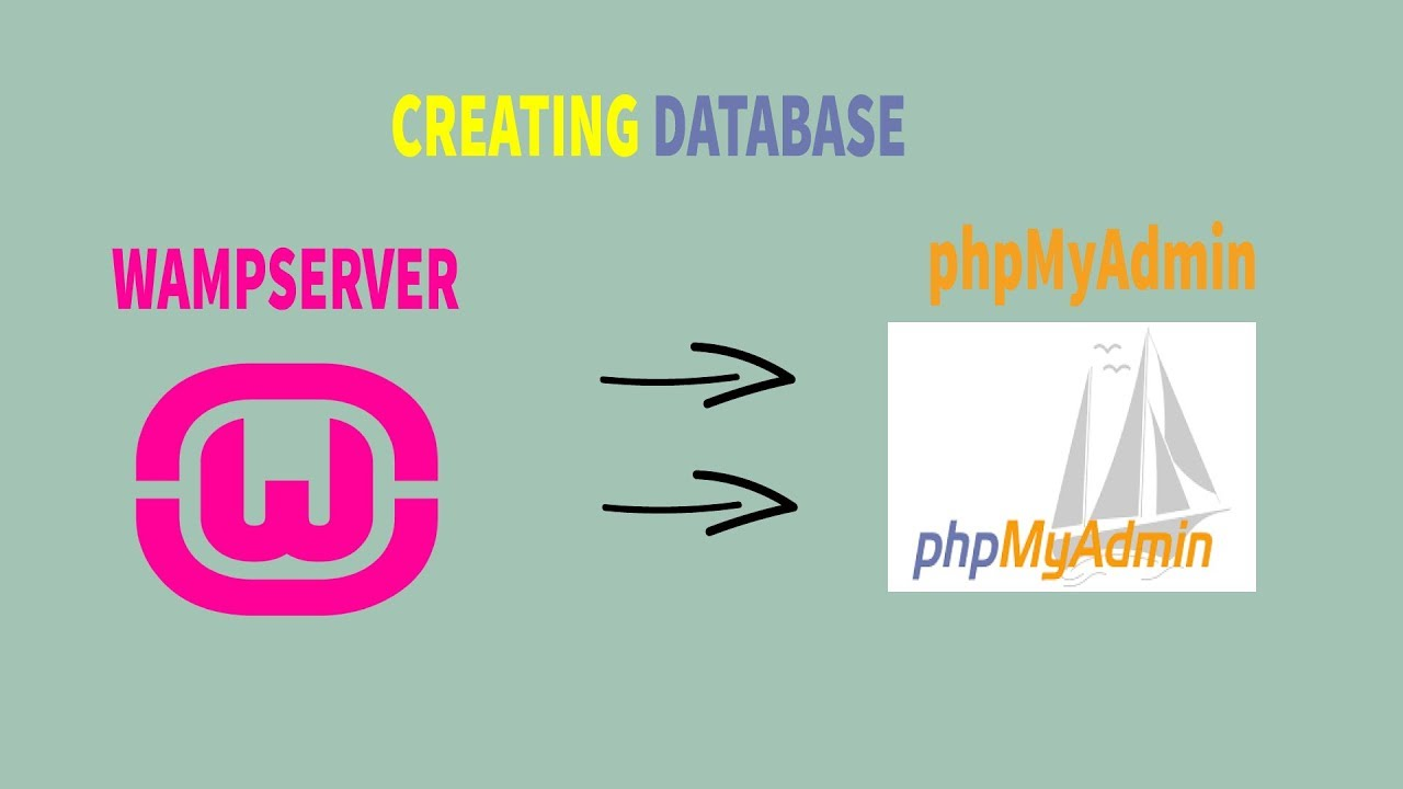 How to create a database in PHPMyAdmin using localhost wamp