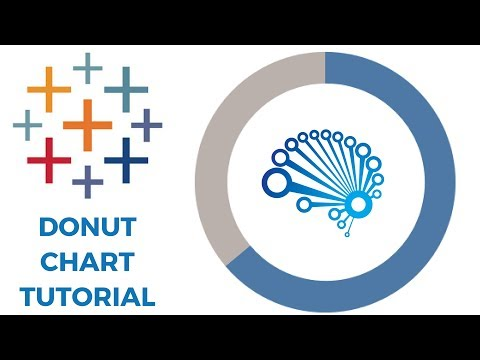Permalink to Create Donut Chart Online