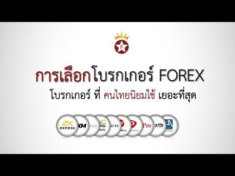การเลือกโบรกเกอร์ Forex สำหรับเทรดเดอร์คนไทย - ThaiBrokerForex
