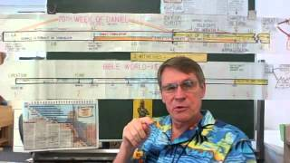 Dr. Kent Hovind - WOE Class 4: Man of Sin, Tribulation, and Rapture