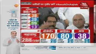 Haryana Results: Haryana में रूझानों में कांग्रेस के प्रदर्शन पर Bhupendra Hooda से खास बातचीत