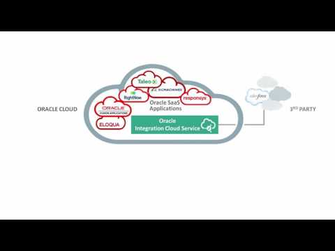 What is Oracle Integration Cloud Service - YouTube