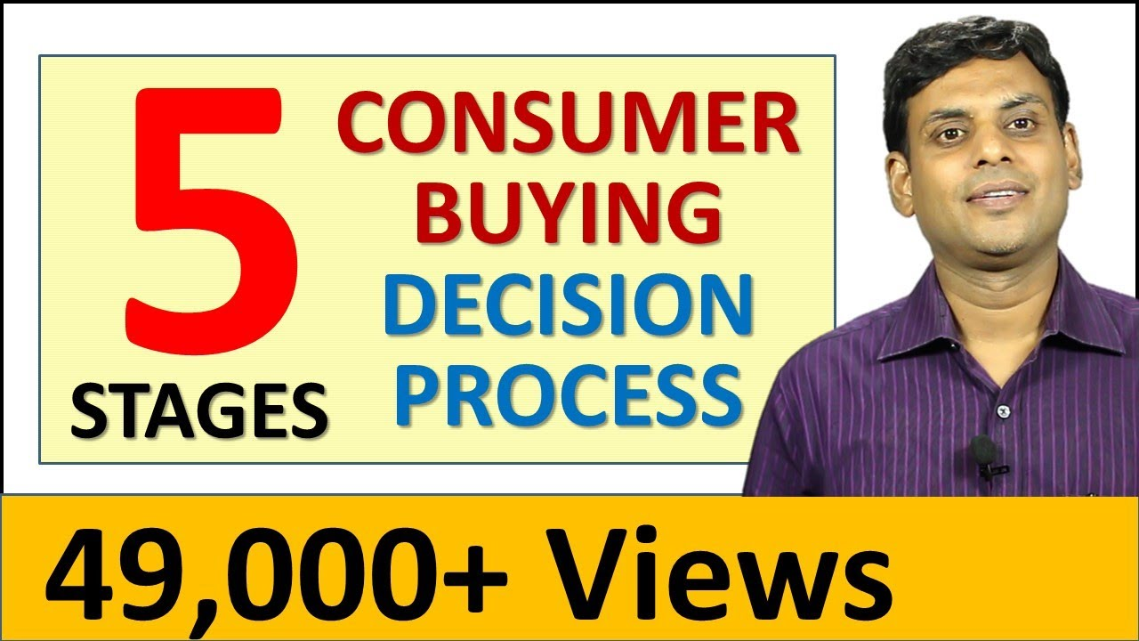 consumer behavior when buying coffee Ii interviews are recommended in the future research so as to make it even valid and reliable key words: consumer behavior, coffee drinking, consumption characteristic, purchase.