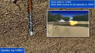 Typical Down-Hole Drilling Operation 3D Animation - Industrial3D