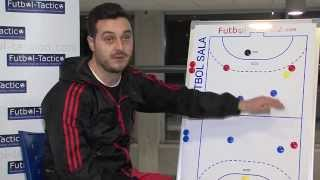 Aperturas de juego en el Fútbol Sala según