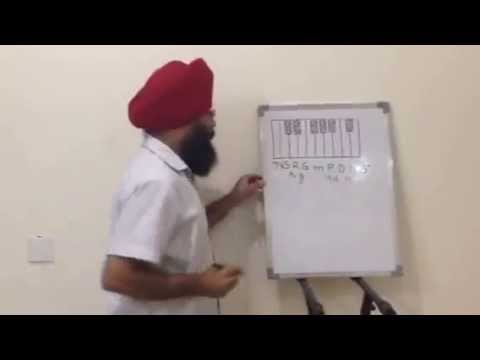 Learn Harmonica - Notations
