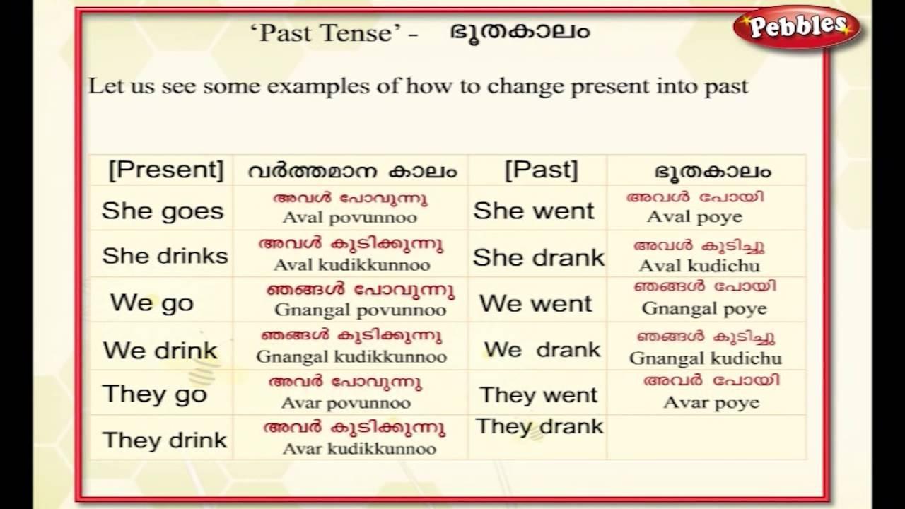 Learn english in kannada language