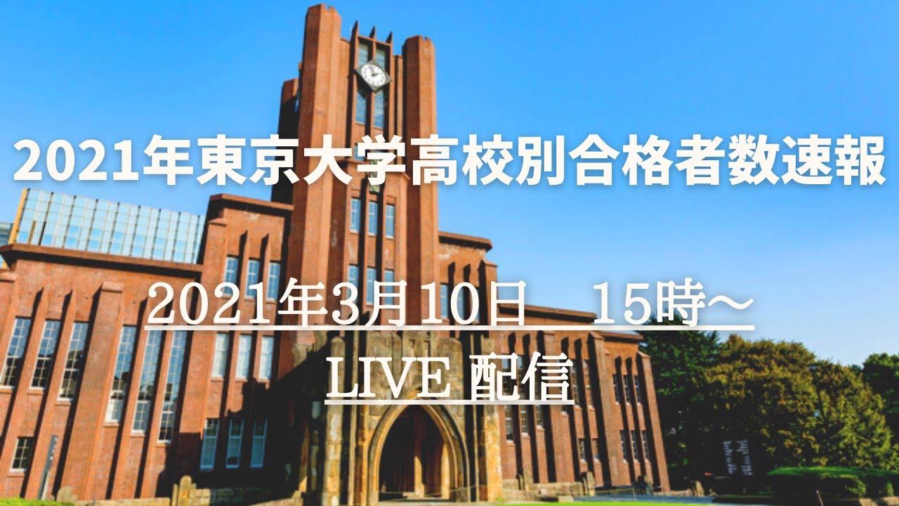 関西 大学 志願 者 速報