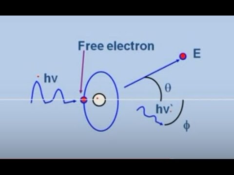 Physics of Radiation Oncology Lecture 5 2011