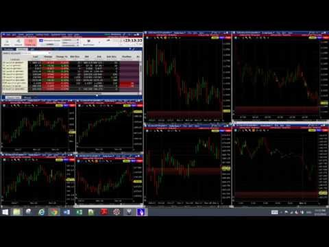 Live Trade EUR Futures and Live Cattle Futures