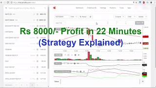 RSI Strategy - Rs 8000/- in less than 22 Minutes - Intraday Trading Strategy