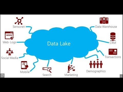 Introducing Azure Data Lake