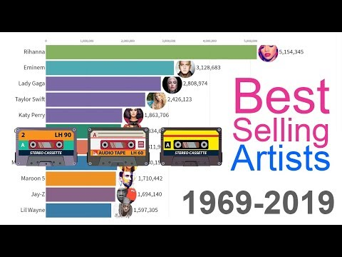 Best-Selling Music Artists 1969 – 2019