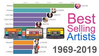 best-selling-music-artists-1969---2019