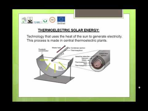 Types of solar energy