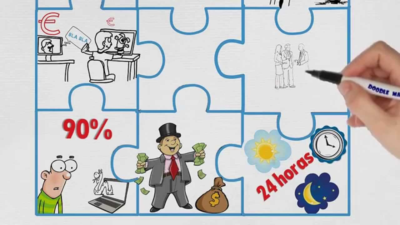 Videos para empresas hacer video animado youtube - Empresas de reformas en malaga ...