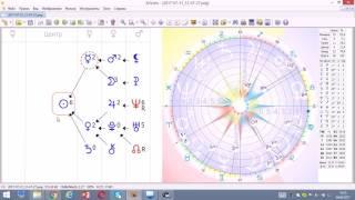 """Набор на очно- заочную школу кармической астрологии """"Формула Души- Успеха"""