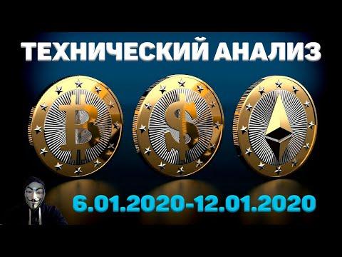 Bitcoin и Ethereum ПРОГНОЗ КУРСА НА НЕДЕЛЮ 6-12 ЯНВАРЯ 2020 !