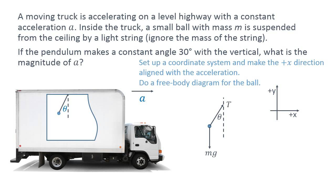 Physics Problem Solving Hanging Ball In An Accelerating Truck You