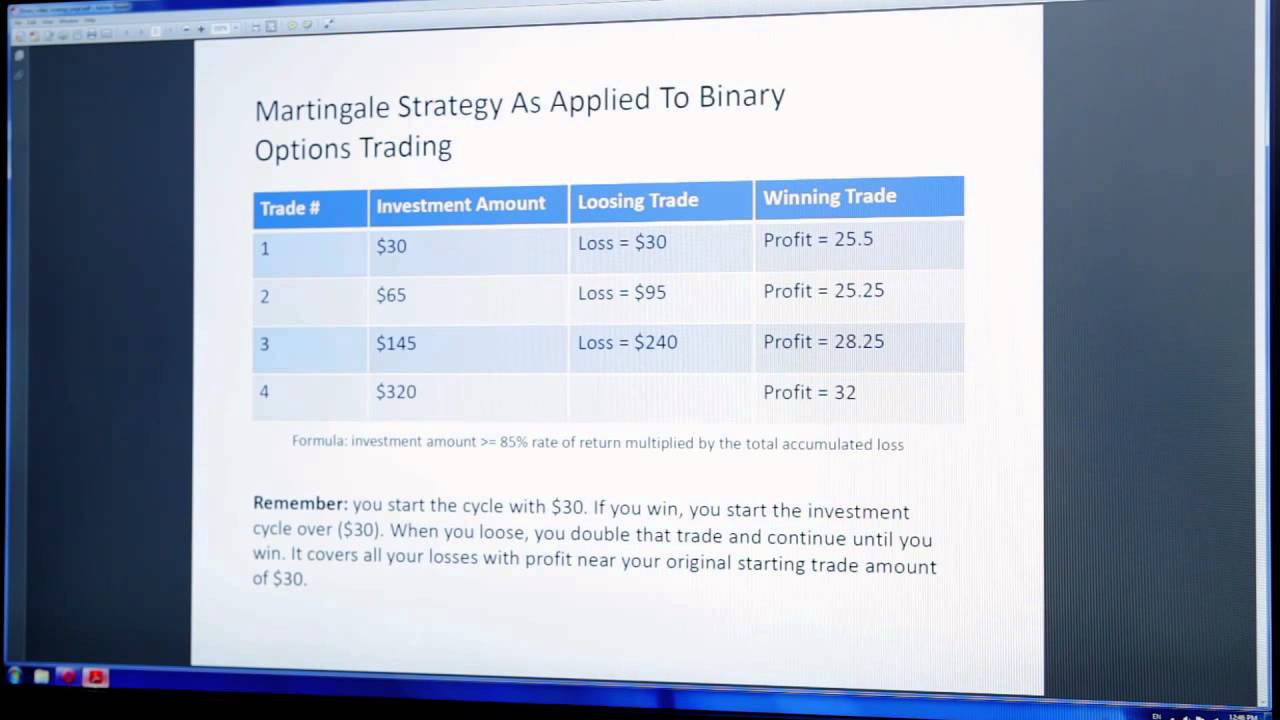 Martingale trading strategy binary options
