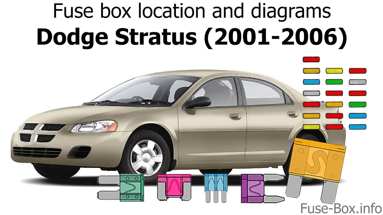 diagram] 05 dodge stratus fuse diagram full version hd quality fuse diagram  - colts.aziendaagricolaconio.it  diagram database