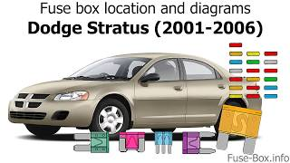 Fuse box location and diagrams: Dodge Stratus (2001-2006) - YouTubeYouTube