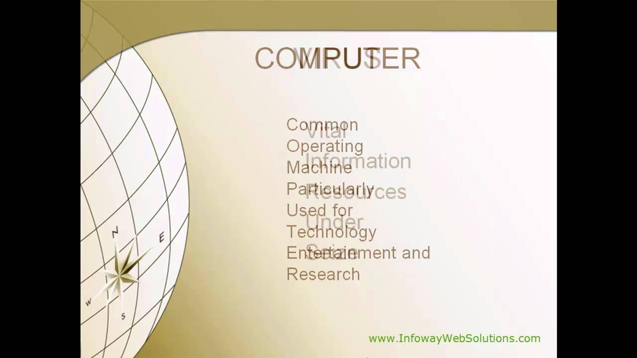 Computer Full form, Virus Full form, Mouse Full form, Wifi Full ...