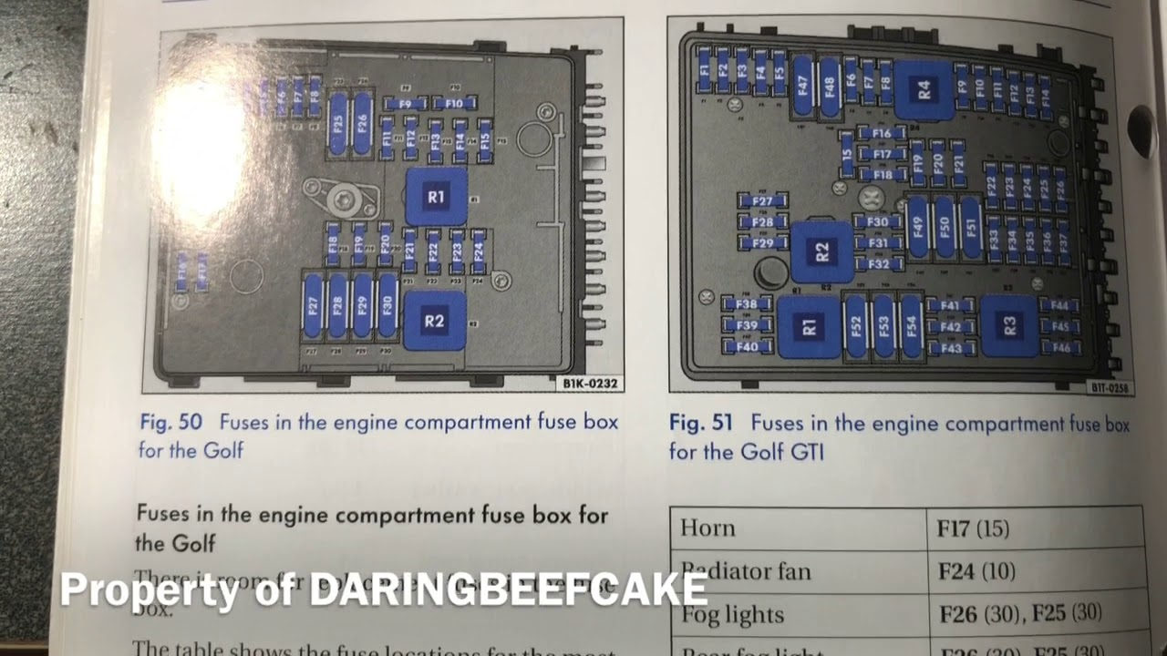 Vw Golf  Golf Gti  And Golf Plus Fuses List With Diagrams