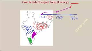 How British came and occupied India (British Rule in India- History) 1600 to 1857 AD