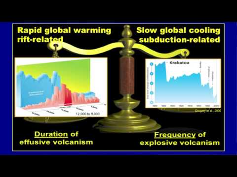 Rapid global warming and slow global cooling in erratic sequences