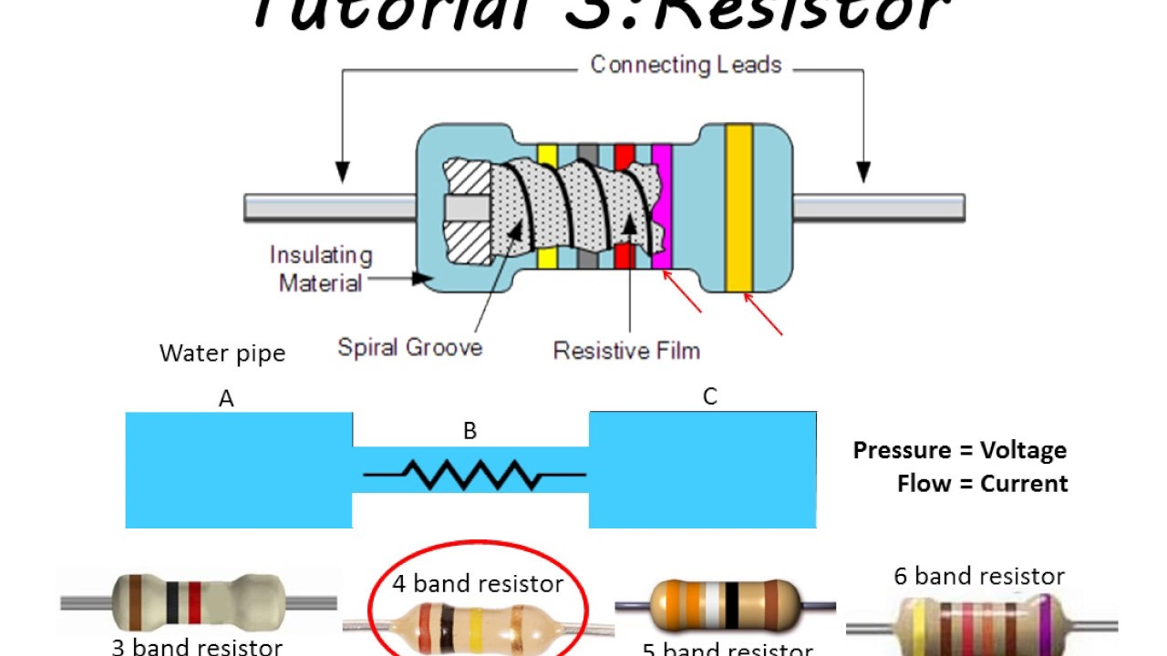 resistor tutorial 3 youtube rh youtube com Resistor Symbol Blower Motor Resistor Problems