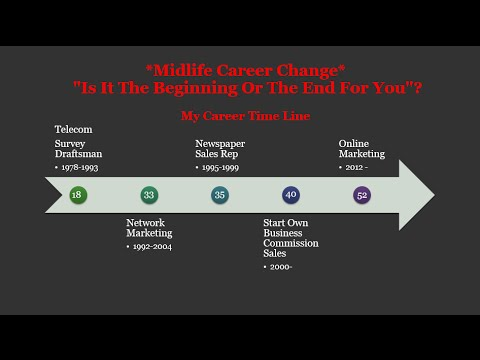 Midlife Career Change - Is It The Beginning Or The End?