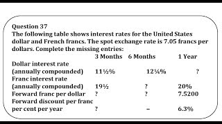 Q.37 PM OF FOREX INTEREST RATE PARITY CA FINAL SFM