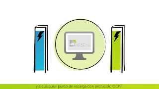 iGSEGeS - Software para el Gestor de Carga del vehículo eléctrico.