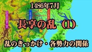 長享の乱(1)文明18年7月 乱のきっかけ、乱に関わる諸勢力。