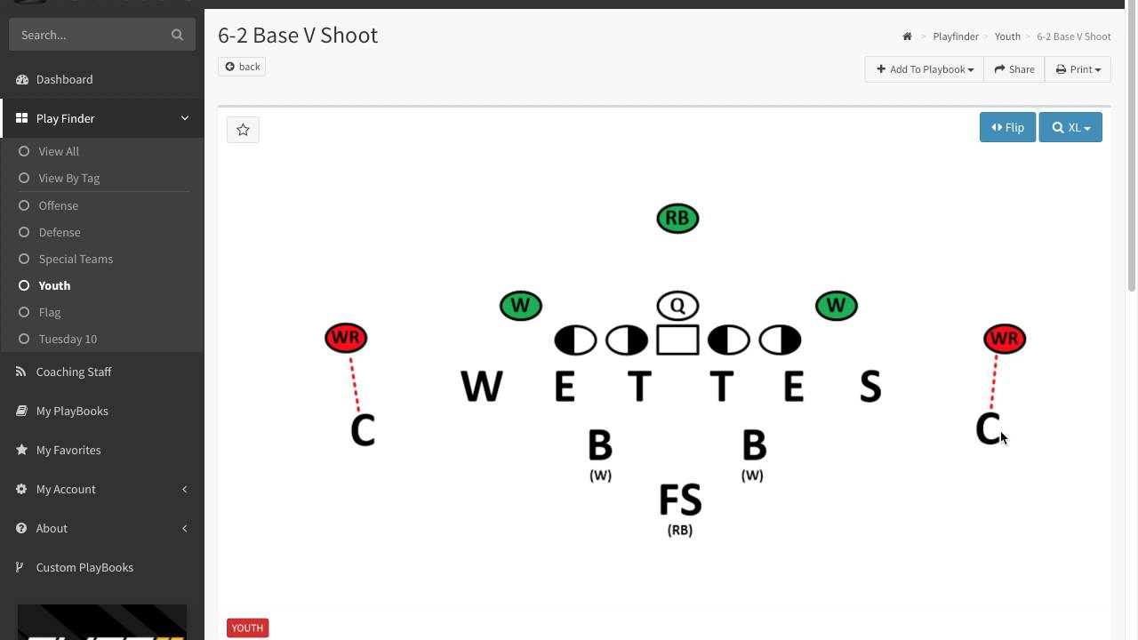 Firstdown Playbook 6 2 Youth Defense Youtube